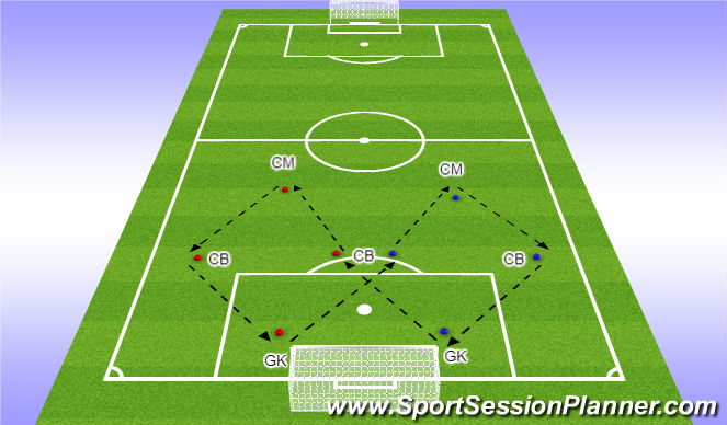 Football/Soccer Session Plan Drill (Colour): Combination 4