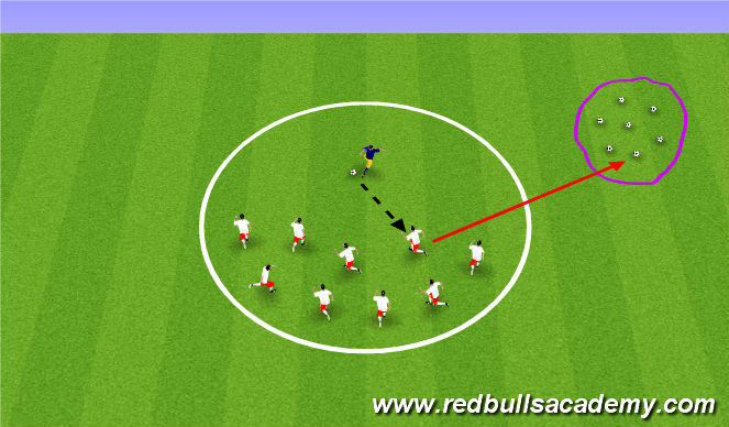 Football/Soccer Session Plan Drill (Colour): Transformers
