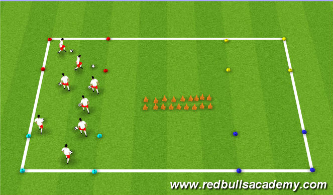 Football/Soccer Session Plan Drill (Colour): Seeing the Sites