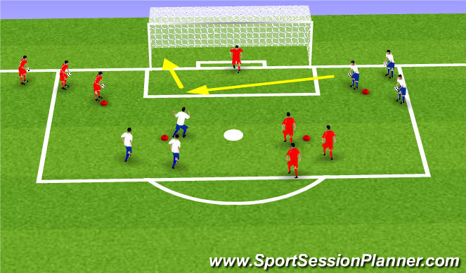Football/Soccer Session Plan Drill (Colour): 2:2 koppen