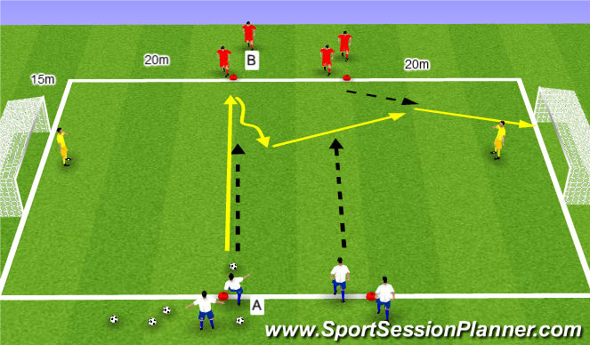 Football/Soccer Session Plan Drill (Colour): 2:2 scoren op 2 grote goals