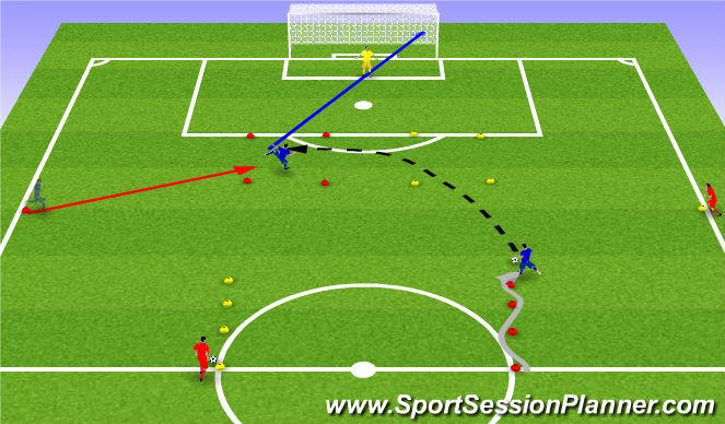 Football/Soccer Session Plan Drill (Colour): Tækniþjálfunn: