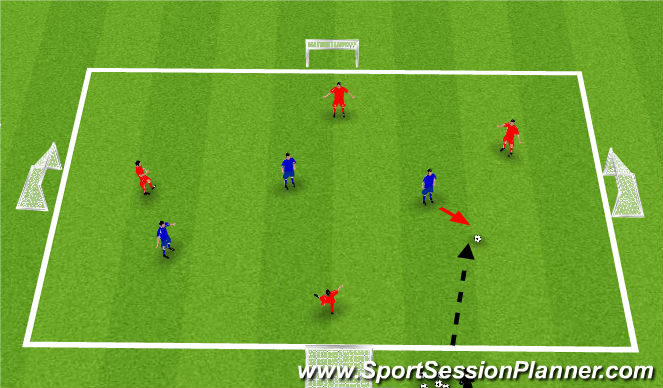 Football/Soccer Session Plan Drill (Colour): Passing, Dribbling & Shooting