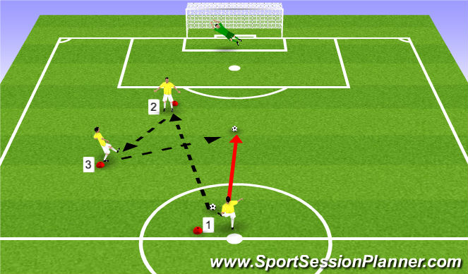 Football/Soccer Session Plan Drill (Colour): Pattern Pass Finishing