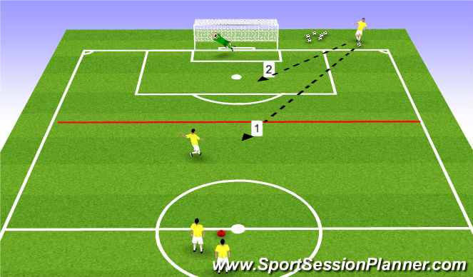 Football/Soccer Session Plan Drill (Colour): Power & Finesse Shooting Drill
