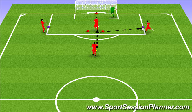 Football/Soccer Session Plan Drill (Colour): Variable 1
