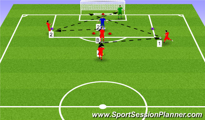 Football/Soccer Session Plan Drill (Colour): Variable 2