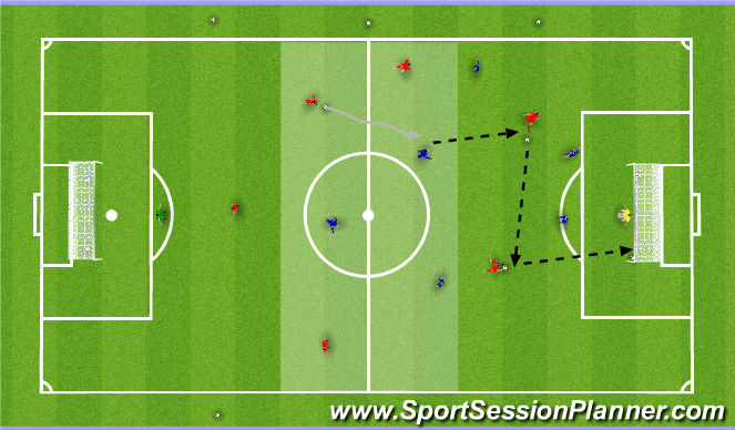 Football/Soccer Session Plan Drill (Colour): Positive Play SSG
