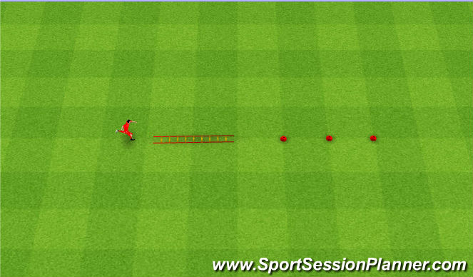 Football/Soccer Session Plan Drill (Colour): Ladder Drills. Drabinka.