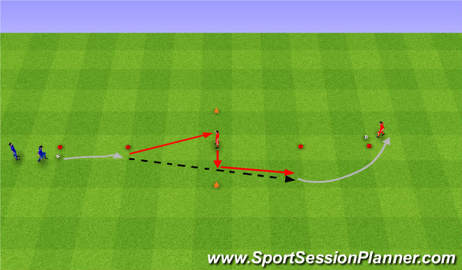 Football/Soccer Session Plan Drill (Colour): Breakaway shooting. Strzały