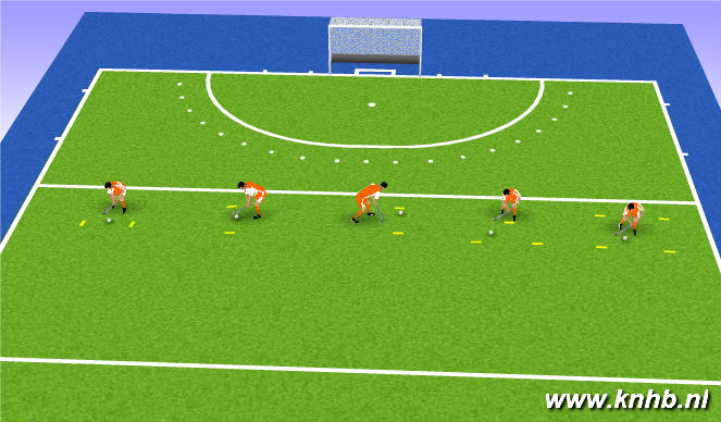 Hockey Session Plan Drill (Colour): skill dribble FH/BH