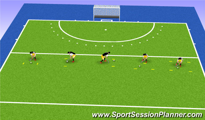 Hockey Session Plan Drill (Colour): skill dribble FH/BH