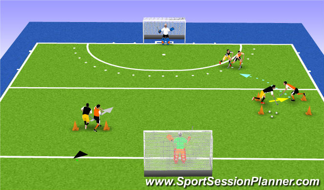 Hockey Session Plan Drill (Colour): attack 2:2 op 2 goals