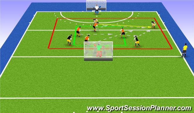 Hockey Session Plan Drill (Colour): defense