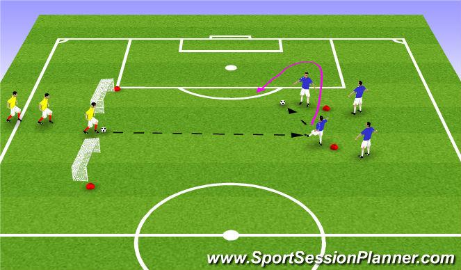Football/Soccer Session Plan Drill (Colour): Station #1 - 2v1 to goal