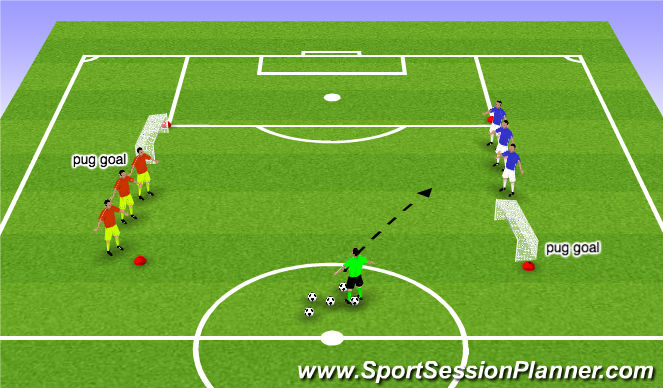 Football/Soccer Session Plan Drill (Colour): Station #2 - Numbers up attacking