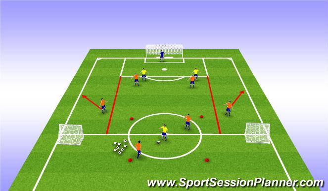Football/Soccer Session Plan Drill (Colour): Winning Ball Mid-Thrid