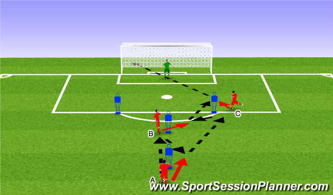 Football/Soccer Session Plan Drill (Colour): Y-Drill with Finish Forward