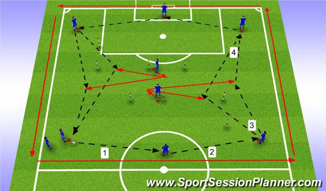 Football/Soccer Session Plan Drill (Colour): Esercizio A