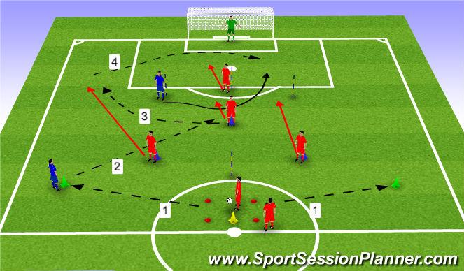 Football/Soccer Session Plan Drill (Colour): Esercizio B