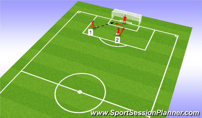 Football/Soccer Session Plan Drill (Colour): saving on the move on the angle/Second balls