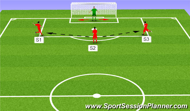 Football/Soccer Session Plan Drill (Colour): Angled shot stopping