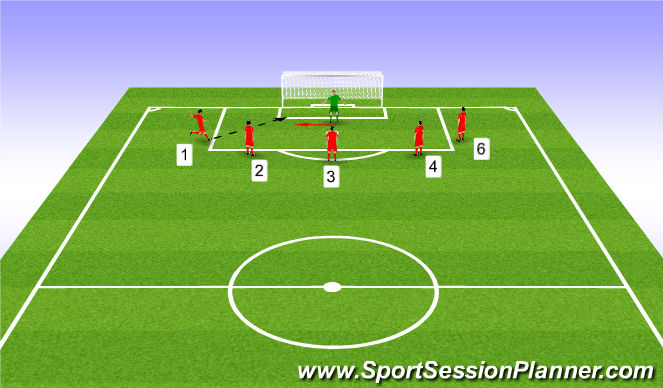 Football/Soccer Session Plan Drill (Colour): Goalkeepers arc