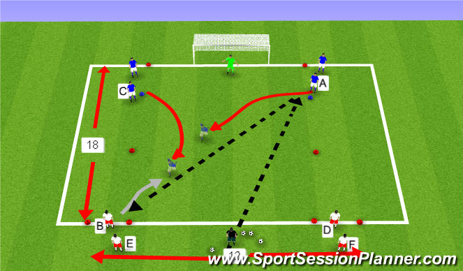 Football/Soccer Session Plan Drill (Colour): 1 v 2 with counter goals