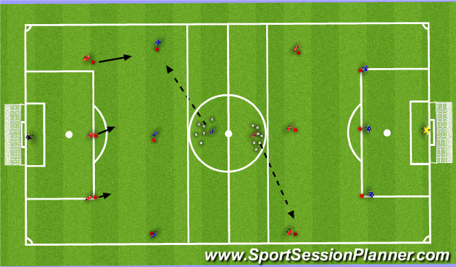 Football/Soccer Session Plan Drill (Colour): Pressure, Cover & Balance