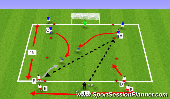 Football/Soccer Session Plan Drill (Colour): 2 v 2 with counter goals