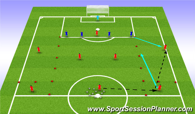 Football/Soccer Session Plan Drill (Colour): Underlapping Run