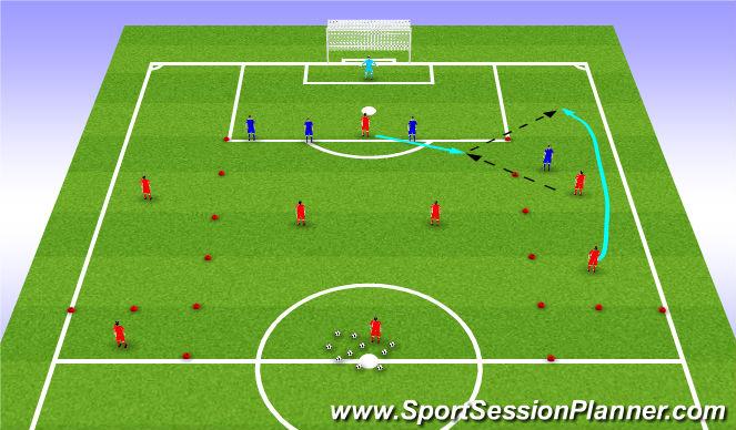 Football/Soccer Session Plan Drill (Colour): Using the Striker/Midfielder