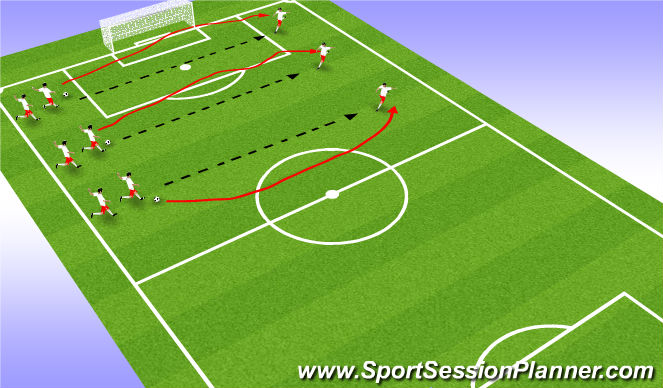 Football/Soccer Session Plan Drill (Colour): Warm- up shooting