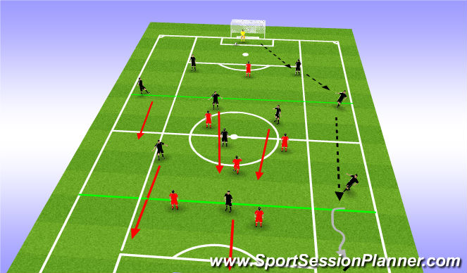 Football/Soccer Session Plan Drill (Colour): CONDITIONED SSG : DOWN THE LINE