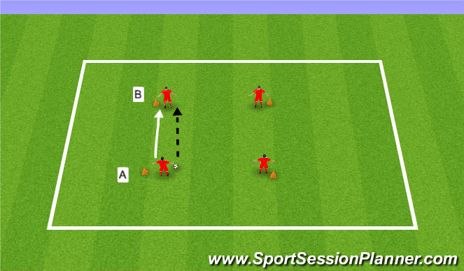 Football/Soccer Session Plan Drill (Colour): Def Movements/3v1