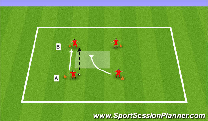 Football/Soccer Session Plan Drill (Colour): Def Cover