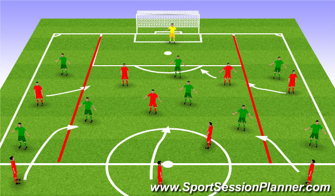 Football/Soccer Session Plan Drill (Colour): Defensive Recovery