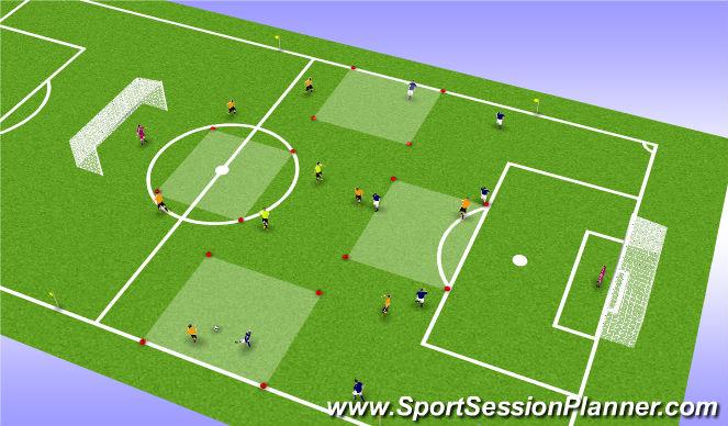 Football/Soccer Session Plan Drill (Colour): 7v7+2
