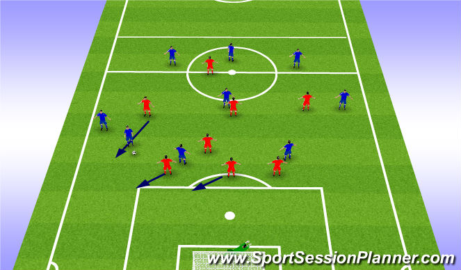 Football/Soccer Session Plan Drill (Colour): UEFA B Phase of Play