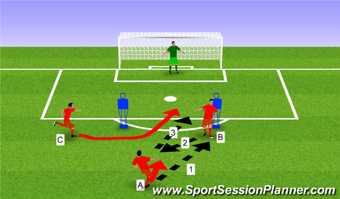 Football/Soccer Session Plan Drill (Colour): Strikers Combining