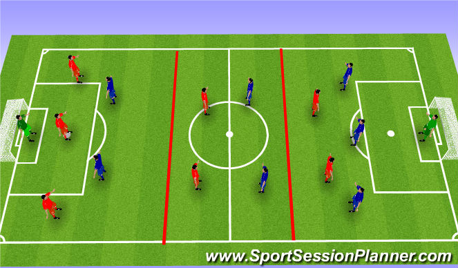 Football/Soccer Session Plan Drill (Colour): 3-2-2 vs 3-2-2