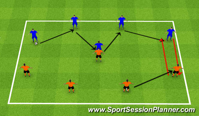 Football/Soccer Session Plan Drill (Colour): Shape of Back Four