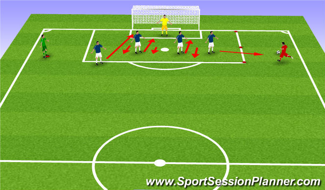 Football/Soccer Session Plan Drill (Colour): defending the box