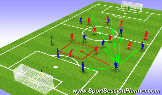 Football/Soccer Session Plan Drill (Colour): Sotie de Zone latérale