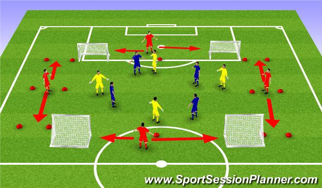 Football/Soccer Session Plan Drill (Colour): Station #1 - 4v4 + 4