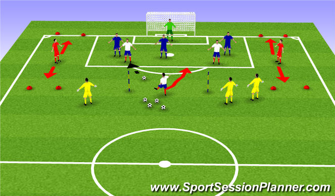 Football/Soccer Session Plan Drill (Colour): Station #2 - Attack vs Def.