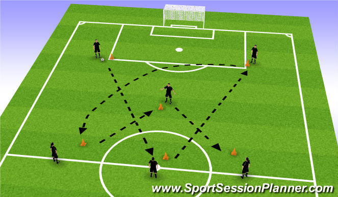 Football/Soccer Session Plan Drill (Colour): TECHNICAL WARMUP