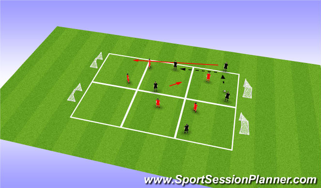 Football/Soccer Session Plan Drill (Colour): POSSESSION BASED SSG