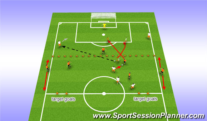 Football/Soccer Session Plan Drill (Colour): Win To Go Forward