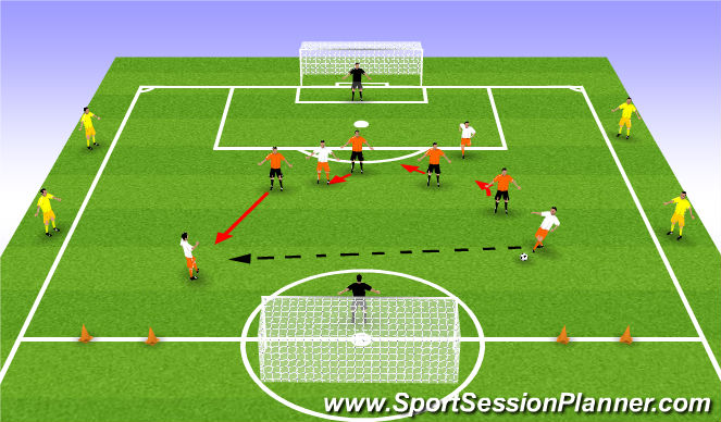 Football/Soccer Session Plan Drill (Colour): SSG - 3 Teams